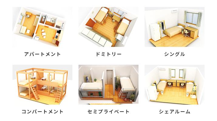 シェアハウスの部屋の種類
